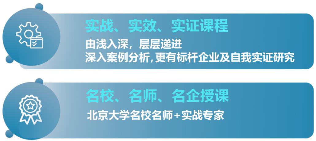 品牌营销CMO研修班