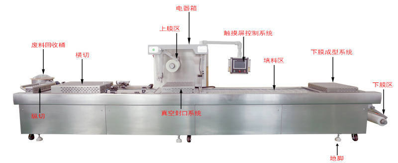 拉伸产品结构展示红标