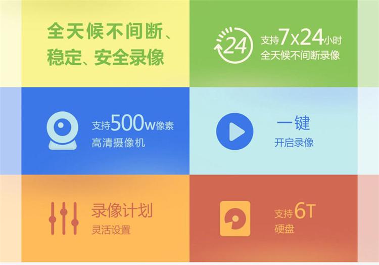2018年中国智能家居安防行业发展