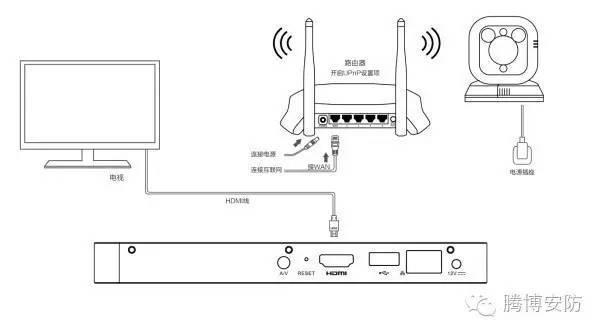 详解网络远程电击器中交换机多种选择