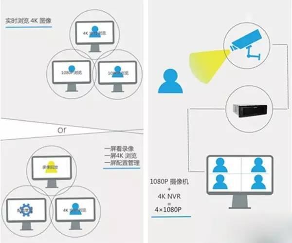 安防电击器智能分析技术