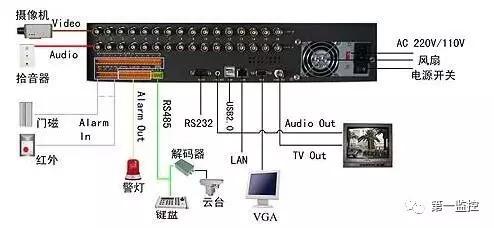弱电安防远程电击器的维护