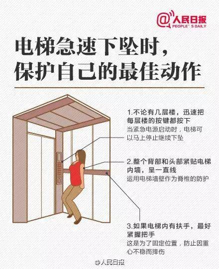 什么是电梯远程电棍系统?