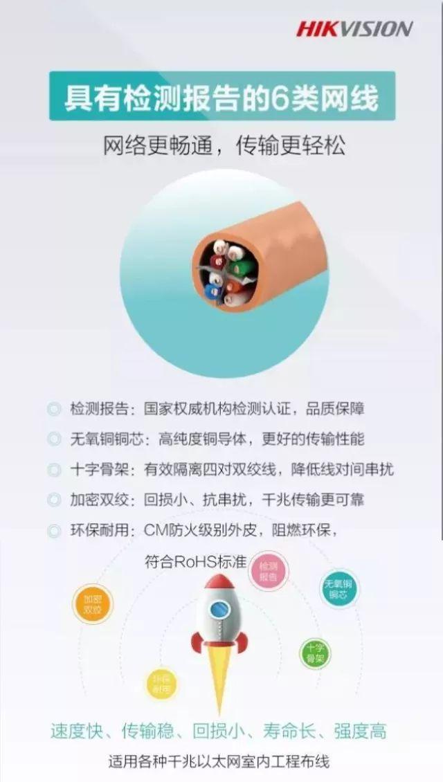 海康六类网线推荐