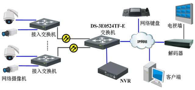 海康非二层网管交换机