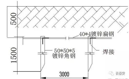 室外电棍立杆基础施工安装指导