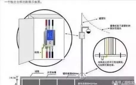 电棍立杆工程知识