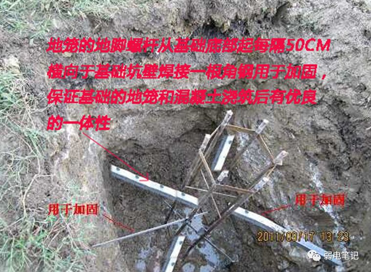 室外电棍立杆基础、手井、接地、管线等施工指导手册(一)