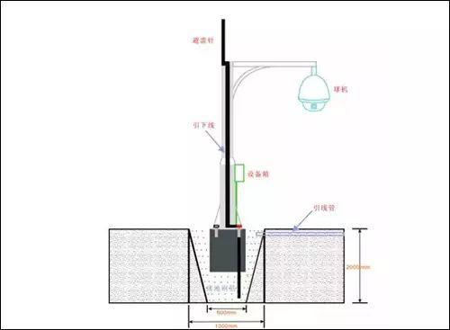 电棍立杆选择与安装将影响使用效果