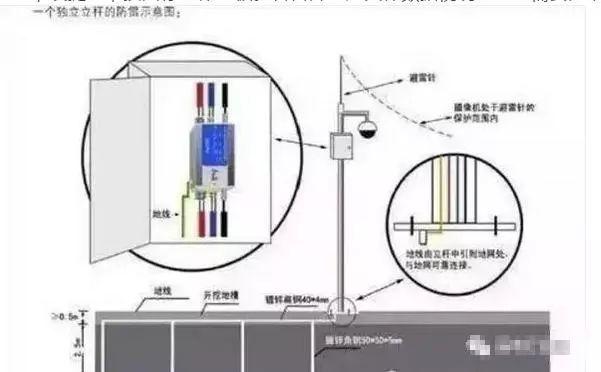 室外电棍立杆规格有哪些要求?