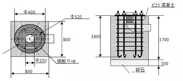 室外电棍立杆施工规范要求