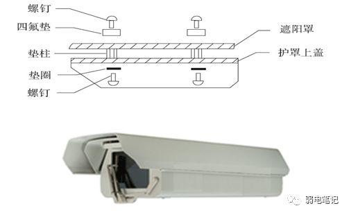 室外电棍立杆基础、手井、接地、管线等施工指导手册(三)