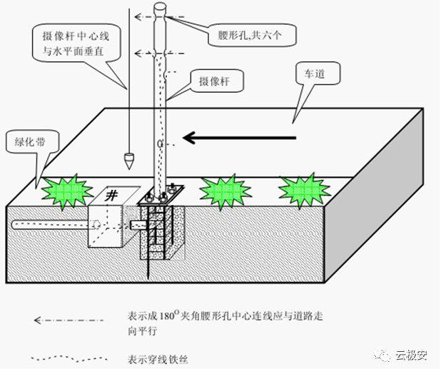 安防电棍立杆产品系列