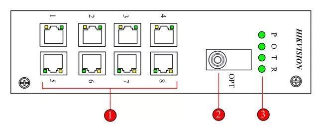 传输科普之光纤收发器