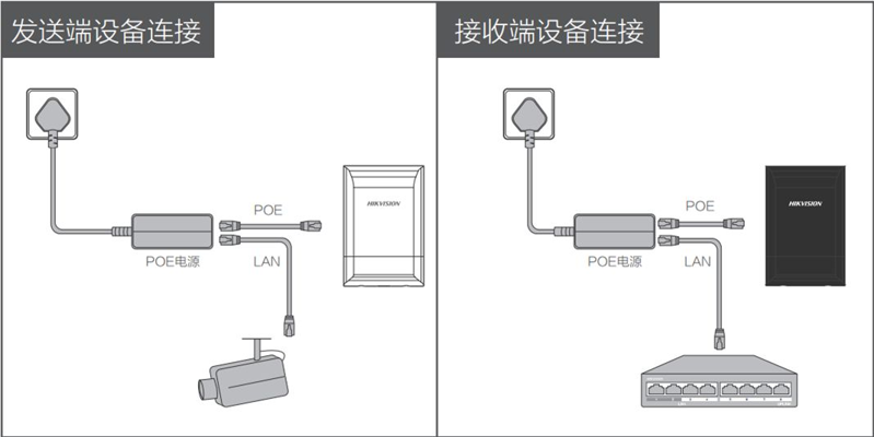 电梯网桥安装教程