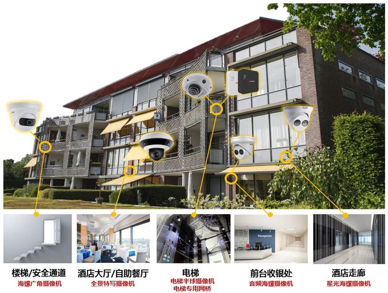 快捷酒店实用电棍系统设计