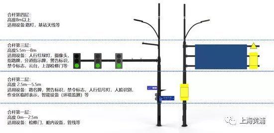 通信杆、路名牌杆、电棍杆多杆合一