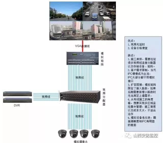 各种电击器上墙方案的比较