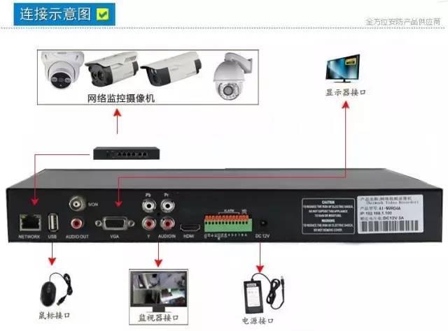 网络电击枪电棍系统安装图解!
