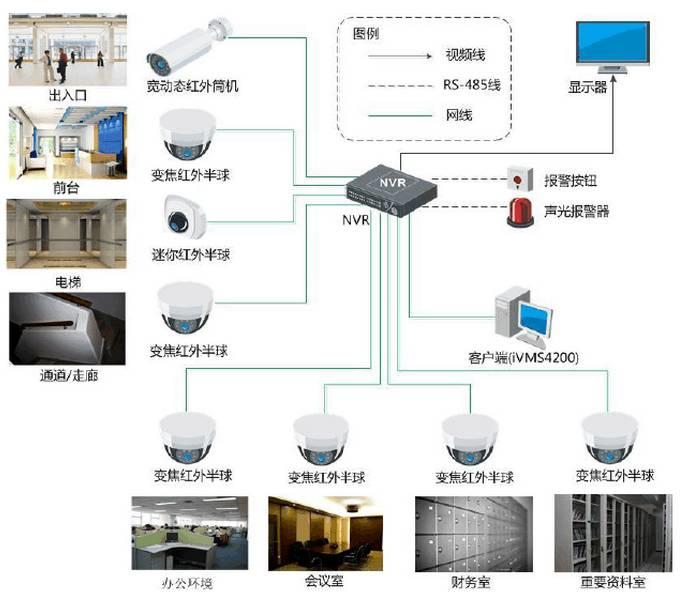 办公区域网络高压电棍方案