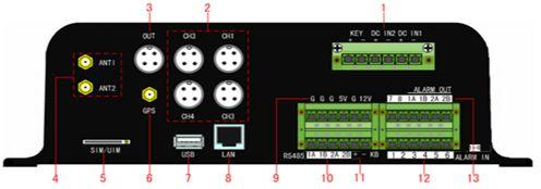 公交车远程电击器安装方案