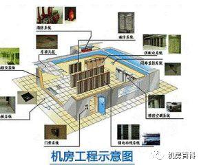 什么是机房电棍系统