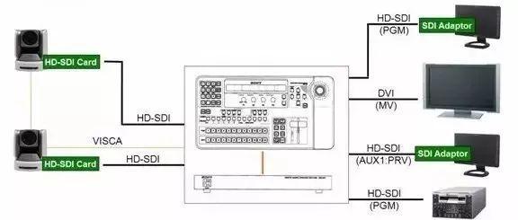 安防电棍系统综合布线安装步骤