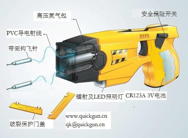 国产快克电击枪惊艳亮相北京对接会 瞬间制服功能获领导青睐!