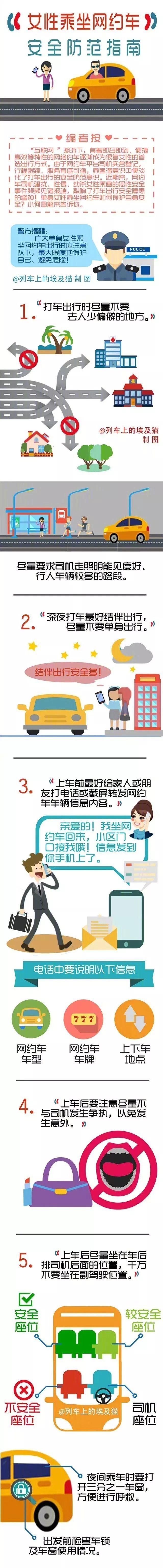 女性乘坐网约车安全防范指南