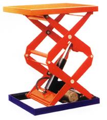液壓升降機的重要分類和維護