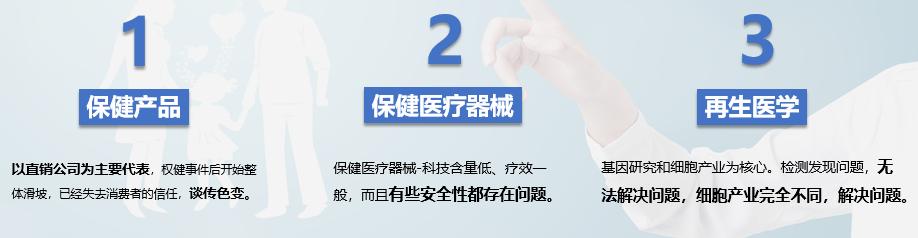 乾元商学院,大健康产业,林铂淳,干细胞