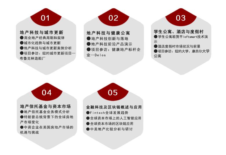 中国地产02.