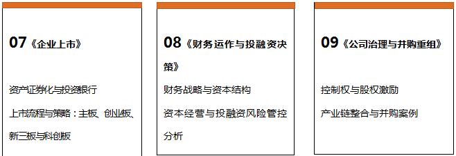 课程体系3