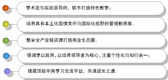 新华商战略EMBA高级研修班课程特色
