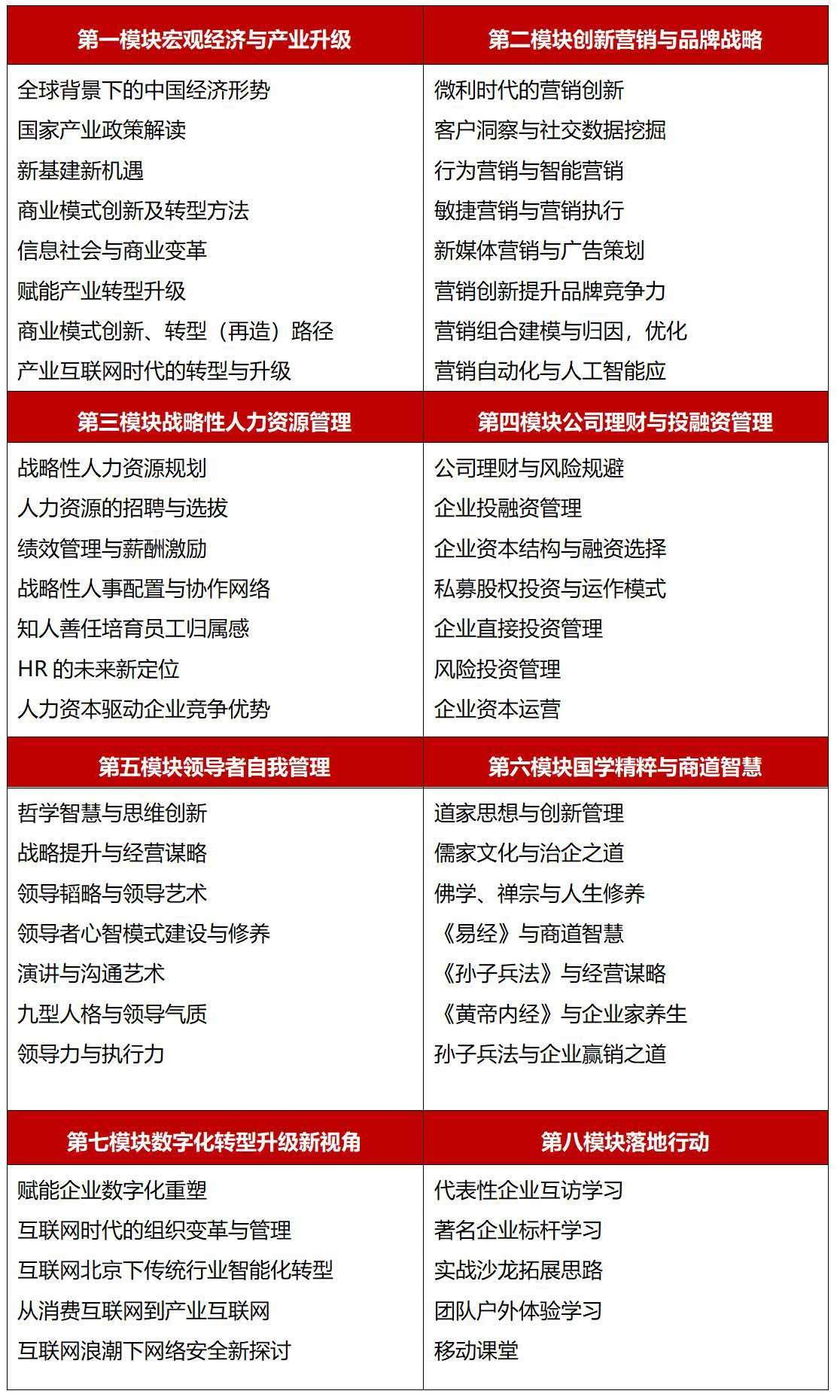 北京大学企业转型课程