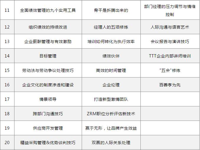 中层课程参考列表