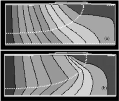 多级场板终端结构电流分布
