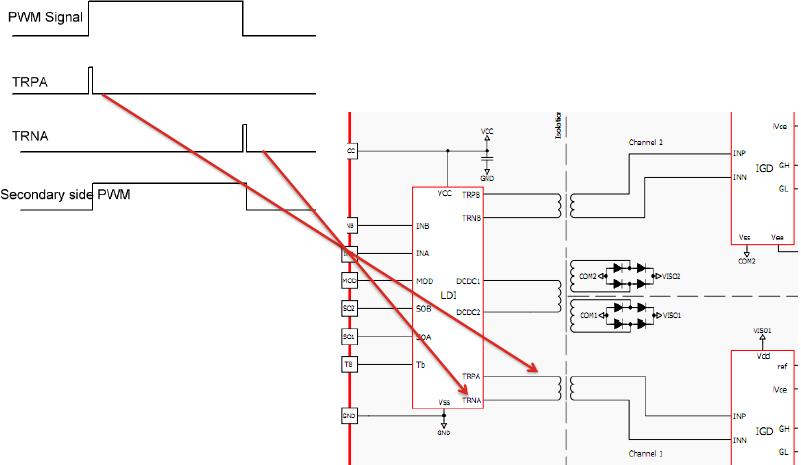 原方与副方芯片传输信息的原理