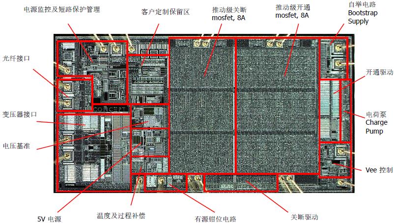 SCALE-2 副方芯片的照片(IGD)
