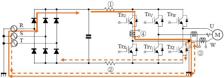 由于接地引起的短路电流范例(①或②的某一个有电流流动)