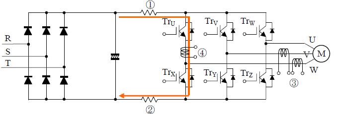 由于元件破坏、控制电路异常(空载时间不足)而引起的桥臂短路电流范例
