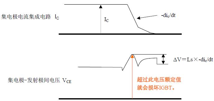 集电极电流及浪涌电压