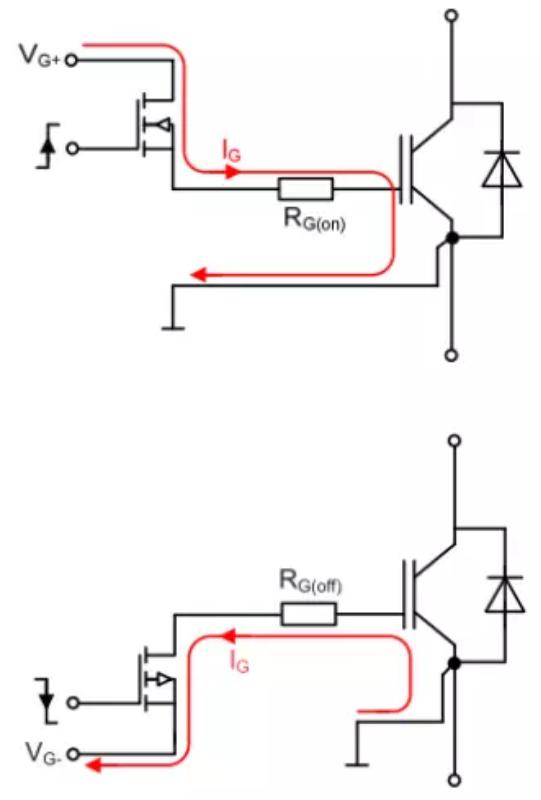 IGBT开通和关断时的门极电流示意图