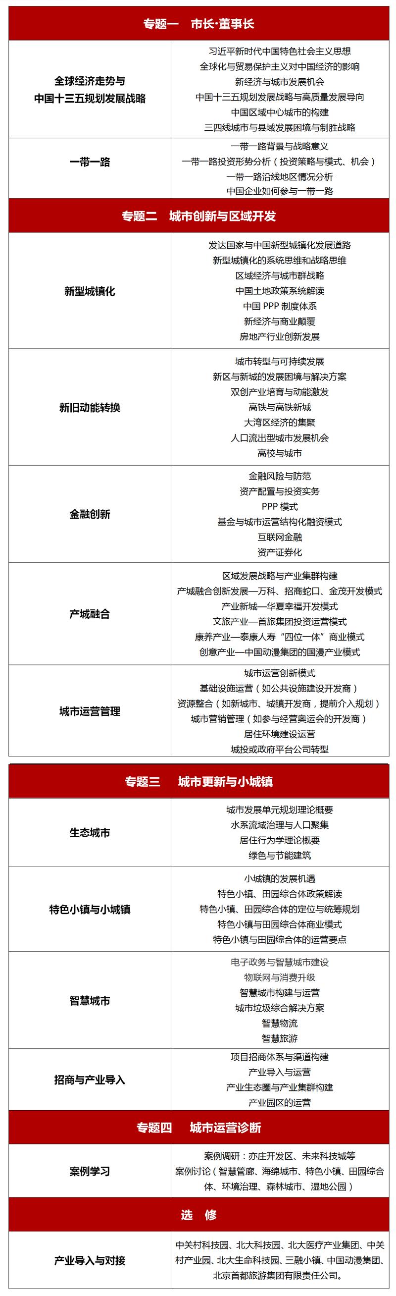 北京大学区域开发与城市运营高级研修班简章1108.