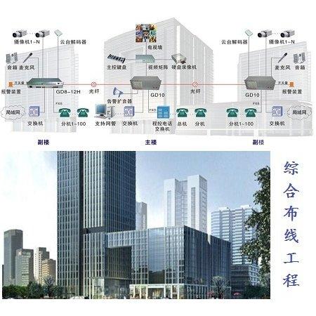 成都大厦综合布线工程