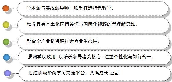 新華商戰略EMBA高級研修班課程特色