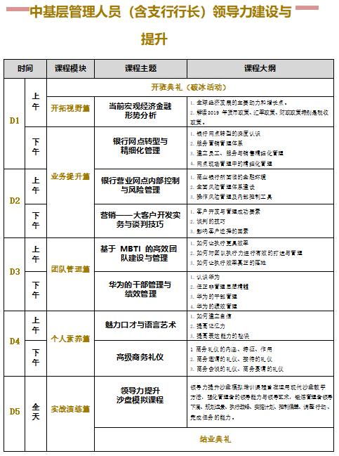 中國人民大學漢青商業銀行系統培訓