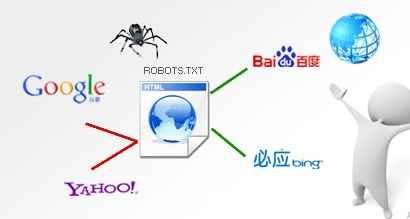 搜索引擎和搜索引擎蜘蛛详解