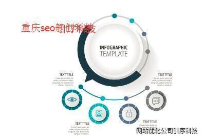 如何做好重庆seo数据驱动平衡的办法介绍