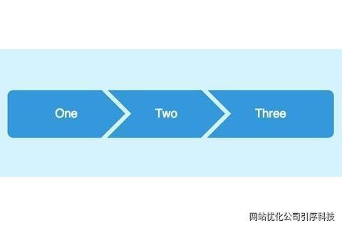 重慶seo講網站面包屑導航的必要性